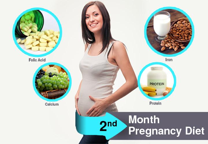 Pregnancy Tips In Tamil Pdf