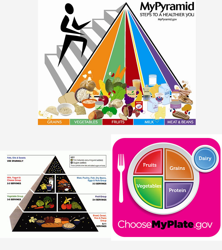 Editorial Every Child Needs Nourishment >> Food Pyramid For Kids And Teens