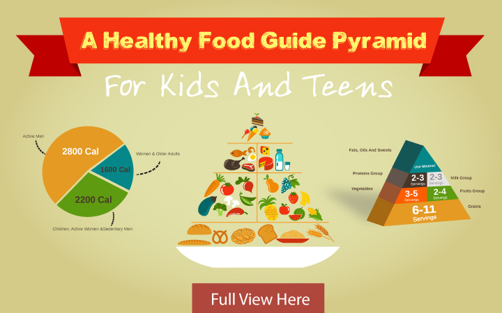 Food Guide Pyramid For Kids