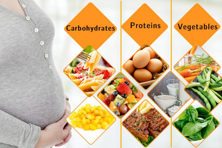 6th month of pregnancy diet which foods to eat avoid diet forumfinder Gallery