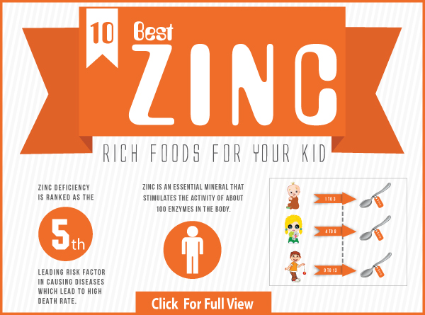 Foods For Your Kid