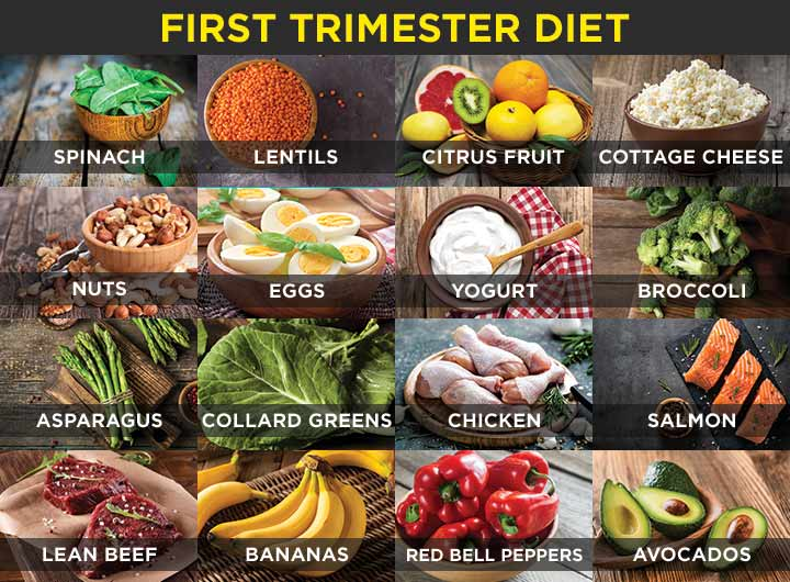 Healthy Foods For Your First Trimester