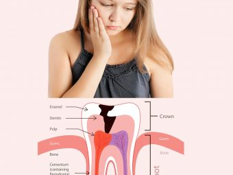 Abscessed Tooth In Children: Causes, Symptoms And Treatment