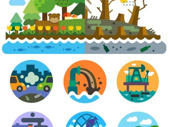 20 Facts About Pollution For Kids
