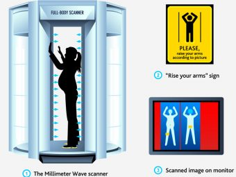 Airport Security Scanners and Pregnancy: Do They Go Along?