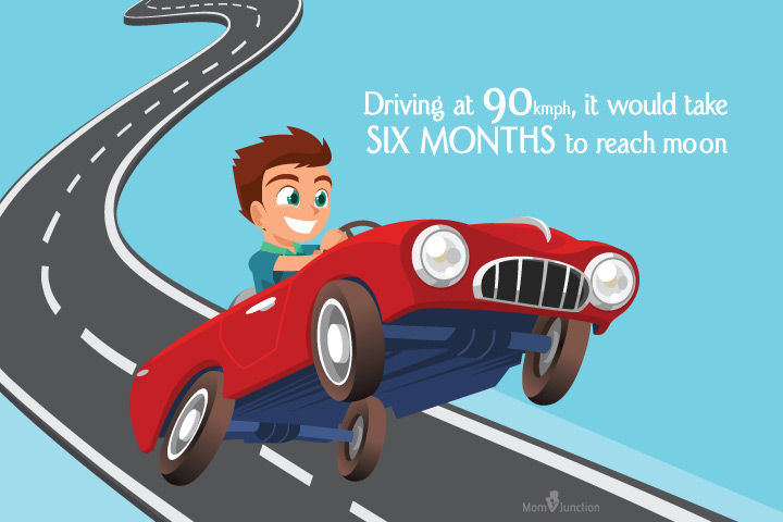 Facts About Cars >> 20 Fun Facts About Cars For Kids