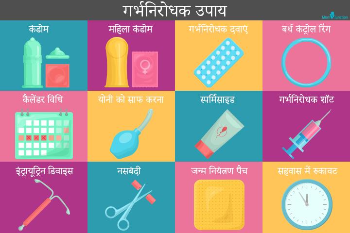 https://www.momjunction.com/hindi/pregnant-na-hone-bachne-ke-upay/