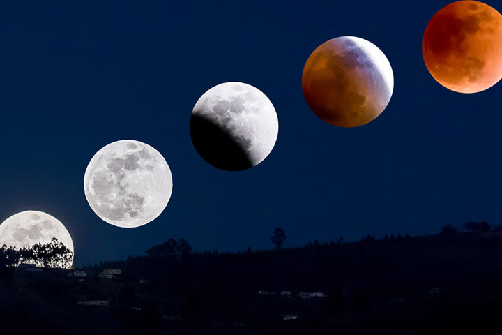 Intriguing Facts & Information About Lunar Eclipse For Kids