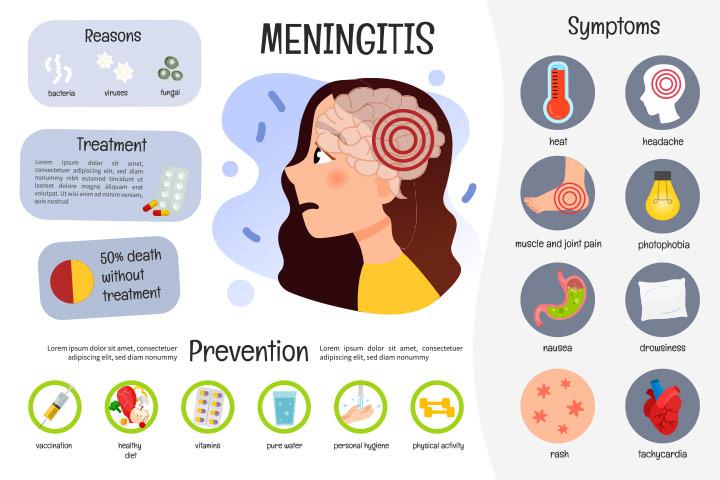 Meningitis In Children Symptoms, Causes, And Treatment