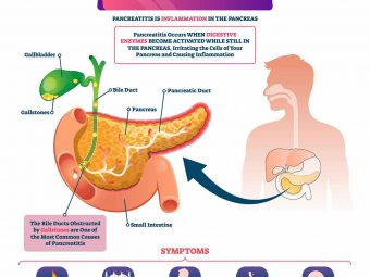 Pancreatitis In Children: Causes, Symptoms, Diagnosis, And Treatment