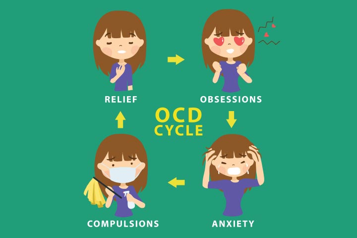 OCD In Children Causes, Symptoms, Treatment And Care Tips-1