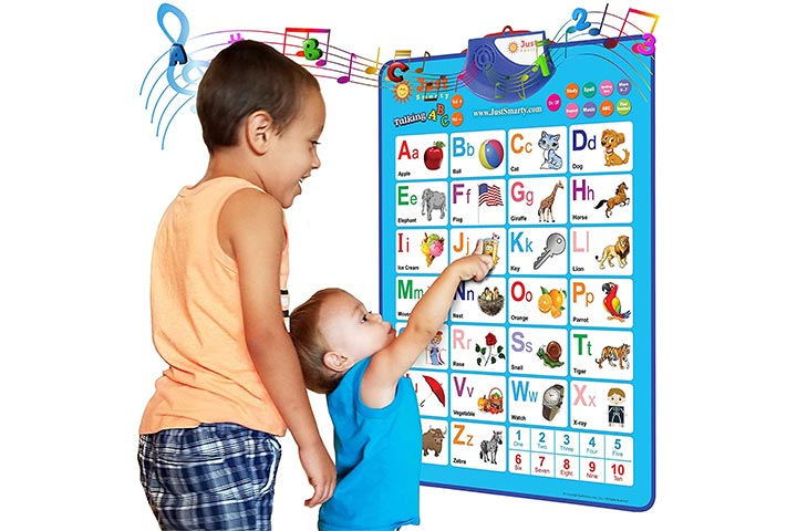 Just Smarty Electronic Alphabet Wall Chart